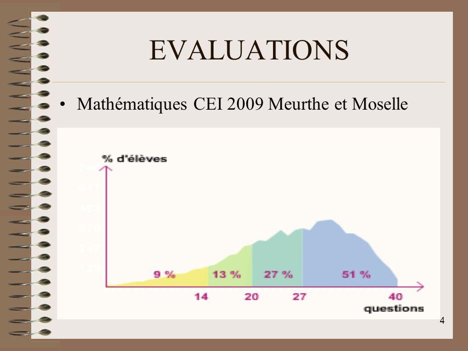 EVALUATIONS Mathématiques CEI 2009 Meurthe et Moselle 4