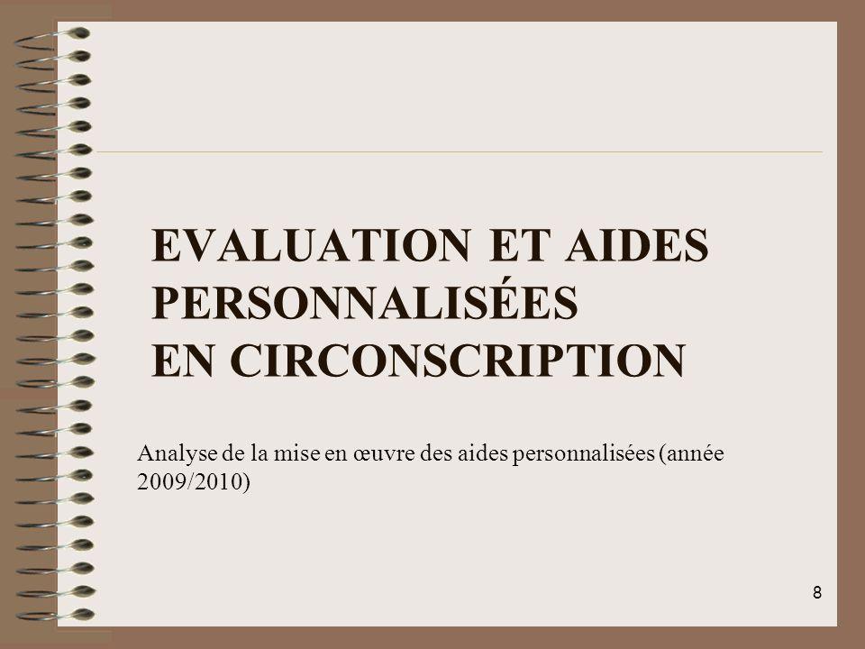 EVALUATION ET AIDES PERSONNALISÉES EN CIRCONSCRIPTION Analyse de la mise en œuvre des aides personnalisées (année 2009/2010) 8