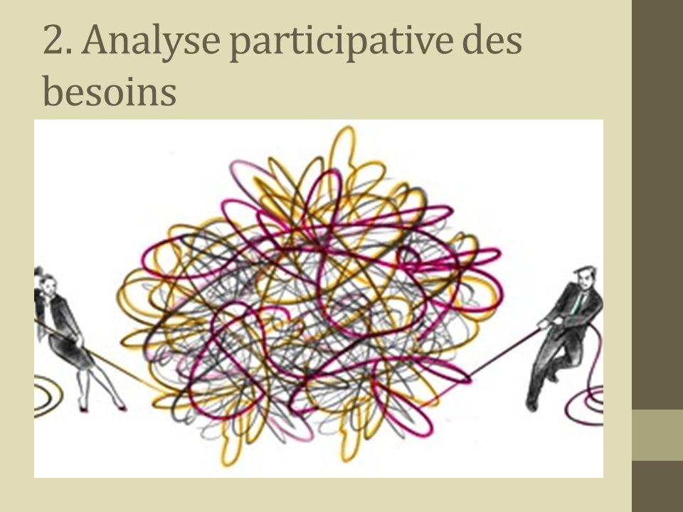 2. Analyse participative des besoins