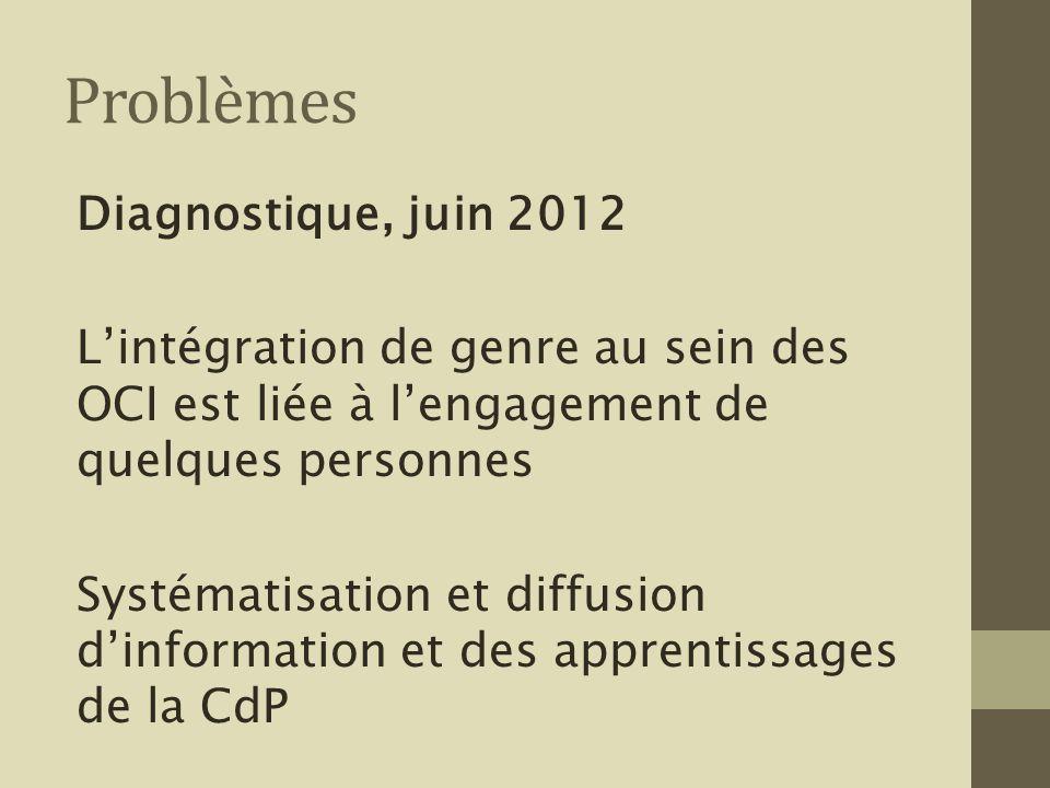Problèmes Diagnostique, juin 2012 Lintégration de genre au sein des OCI est liée à lengagement de quelques personnes Systématisation et diffusion dinf