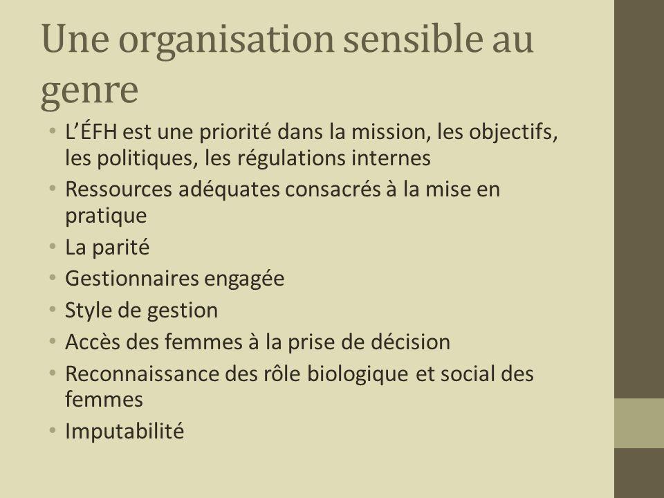 Une organisation sensible au genre LÉFH est une priorité dans la mission, les objectifs, les politiques, les régulations internes Ressources adéquates