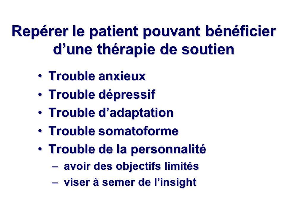 Repérer le patient pouvant bénéficier dune thérapie de soutien Trouble anxieuxTrouble anxieux Trouble dépressifTrouble dépressif Trouble dadaptationTr