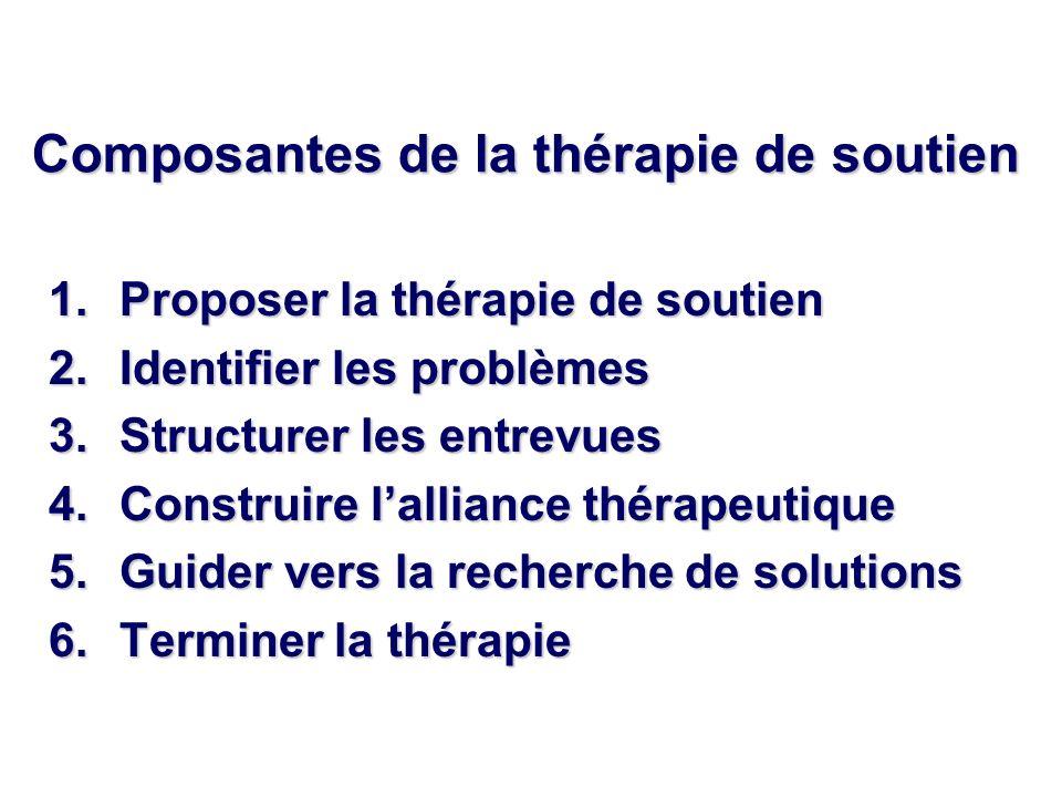 Composantes de la thérapie de soutien 1.Proposer la thérapie de soutien 2.Identifier les problèmes 3.Structurer les entrevues 4.Construire lalliance t