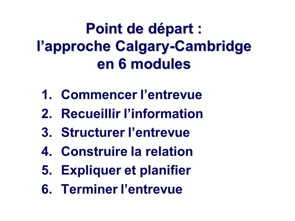 Point de départ : lapproche Calgary-Cambridge en 6 modules 1.Commencer lentrevue 2.Recueillir linformation 3.Structurer lentrevue 4.Construire la relation 5.Expliquer et planifier 6.Terminer lentrevue