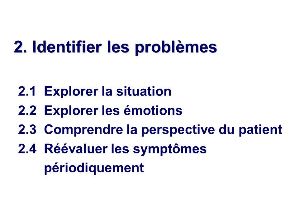 2. Identifier les problèmes 2.1 Explorer la situation 2.2 Explorer les émotions 2.3 Comprendre la perspective du patient 2.4 Réévaluer les symptômes p