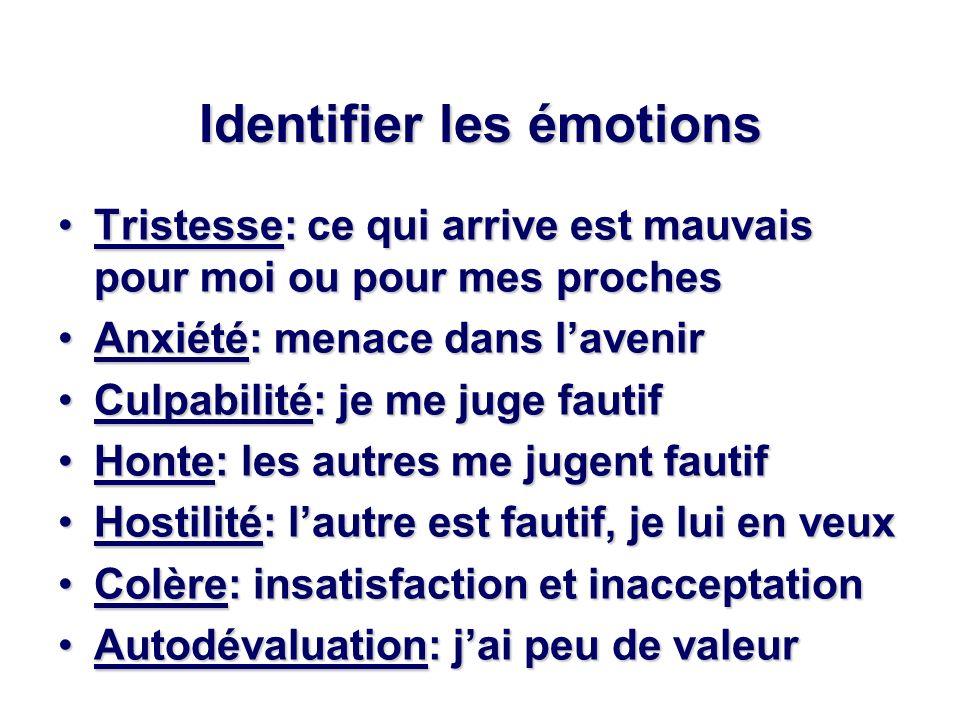 Identifier les émotions Tristesse: ce qui arrive est mauvais pour moi ou pour mes prochesTristesse: ce qui arrive est mauvais pour moi ou pour mes pro