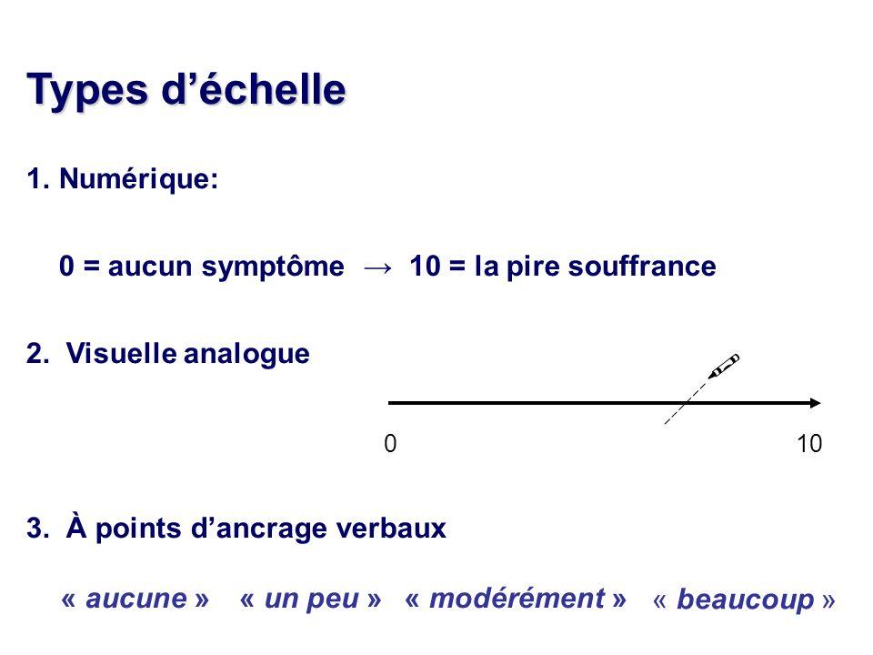 Types déchelle 1.Numérique: 0 = aucun symptôme 10 = la pire souffrance 2. Visuelle analogue 3. À points dancrage verbaux 010 « aucune »« un peu »« mod