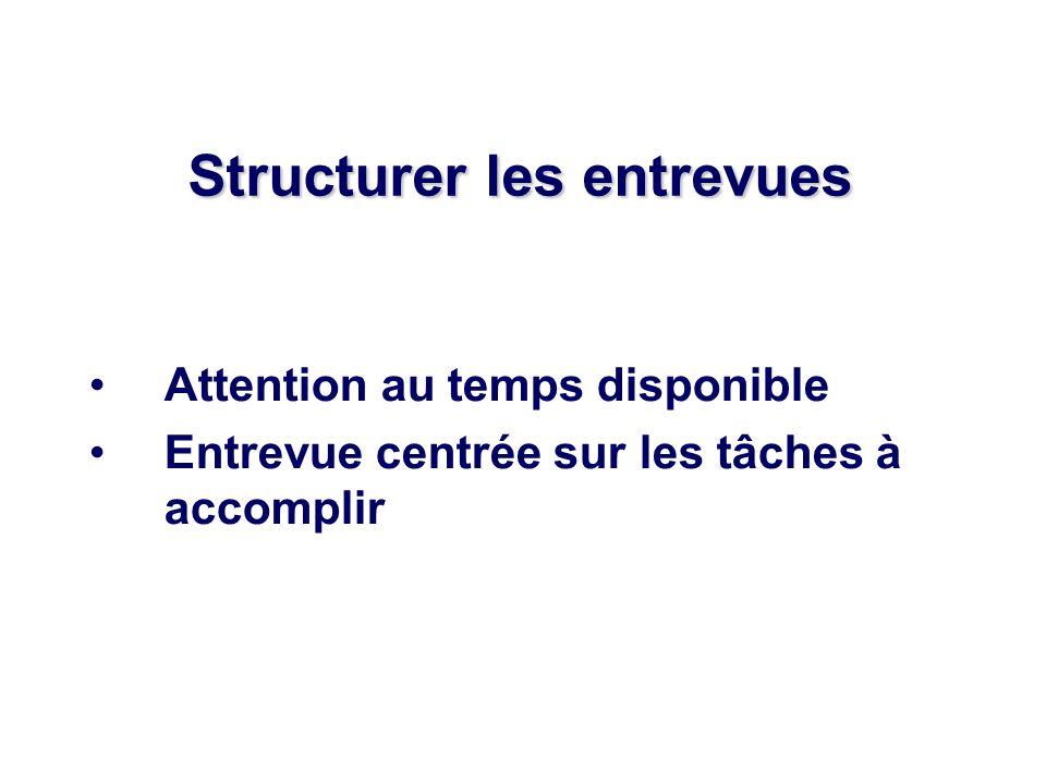 Structurer les entrevues Structurer les entrevues Attention au temps disponible Entrevue centrée sur les tâches à accomplir