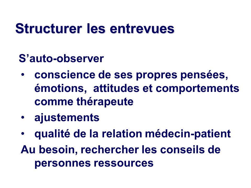 Structurer les entrevues Sauto-observer conscience de ses propres pensées, émotions, attitudes et comportements comme thérapeute ajustements qualité de la relation médecin-patient Au besoin, rechercher les conseils de personnes ressources