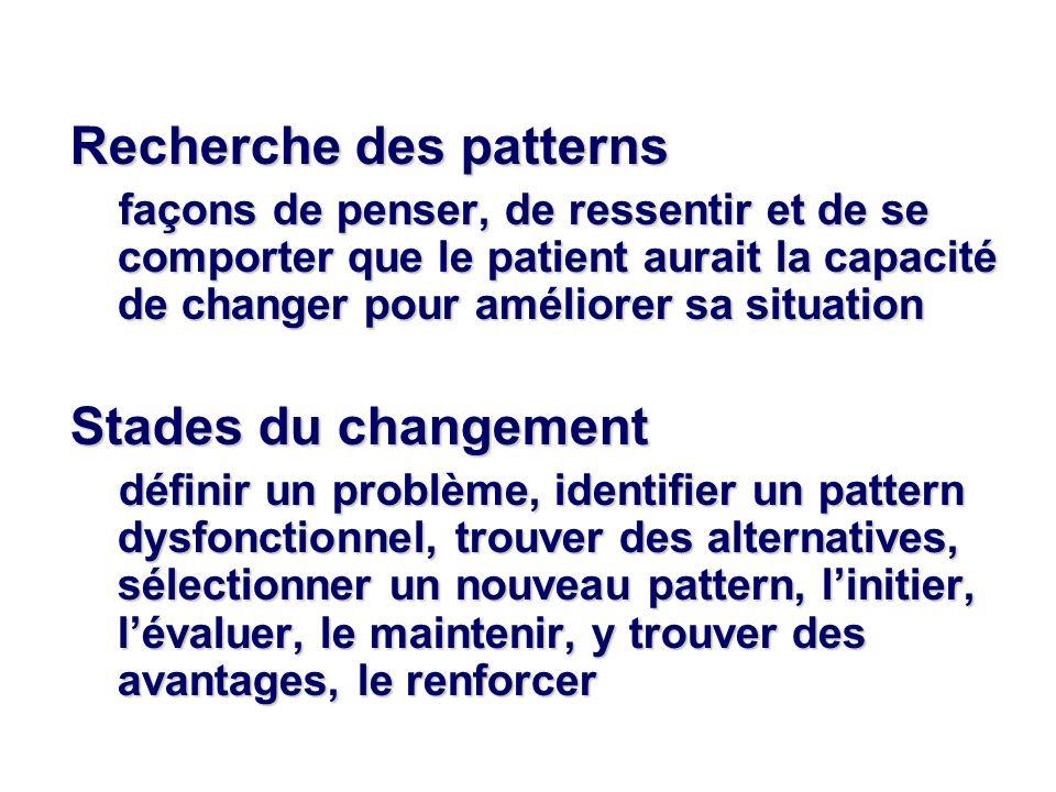 Recherche des patterns Recherche des patterns façons de penser, de ressentir et de se comporter que le patient aurait la capacité de changer pour améliorer sa situation façons de penser, de ressentir et de se comporter que le patient aurait la capacité de changer pour améliorer sa situation Stades du changement Stades du changement définir un problème, identifier un pattern dysfonctionnel, trouver des alternatives, sélectionner un nouveau pattern, linitier, lévaluer, le maintenir, y trouver des avantages, le renforcer définir un problème, identifier un pattern dysfonctionnel, trouver des alternatives, sélectionner un nouveau pattern, linitier, lévaluer, le maintenir, y trouver des avantages, le renforcer