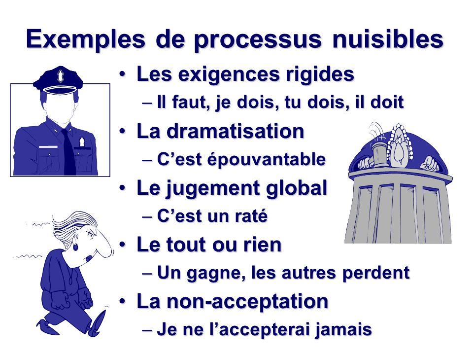 Exemples de processus nuisibles Les exigences rigidesLes exigences rigides –Il faut, je dois, tu dois, il doit La dramatisationLa dramatisation –Cest