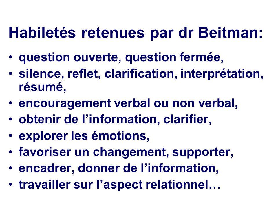 Habiletés retenues par dr Beitman: question ouverte, question fermée, silence, reflet, clarification, interprétation, résumé, encouragement verbal ou non verbal, obtenir de linformation, clarifier, explorer les émotions, favoriser un changement, supporter, encadrer, donner de linformation, travailler sur laspect relationnel…