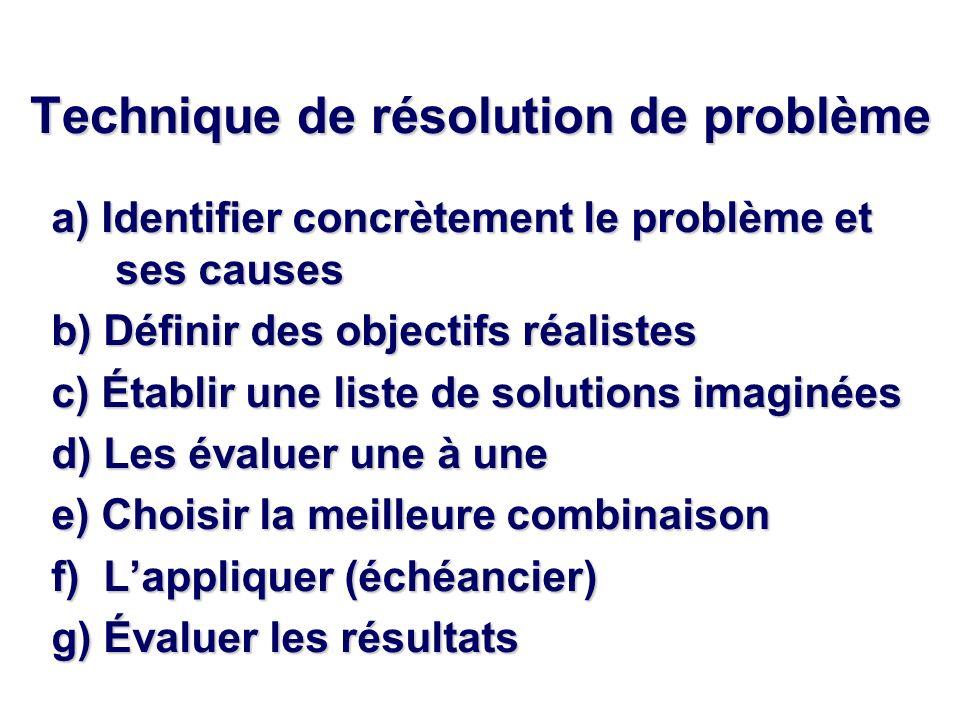 Technique de résolution de problème a) Identifier concrètement le problème et ses causes b) Définir des objectifs réalistes c) Établir une liste de solutions imaginées d) Les évaluer une à une e) Choisir la meilleure combinaison f) Lappliquer (échéancier) g) Évaluer les résultats