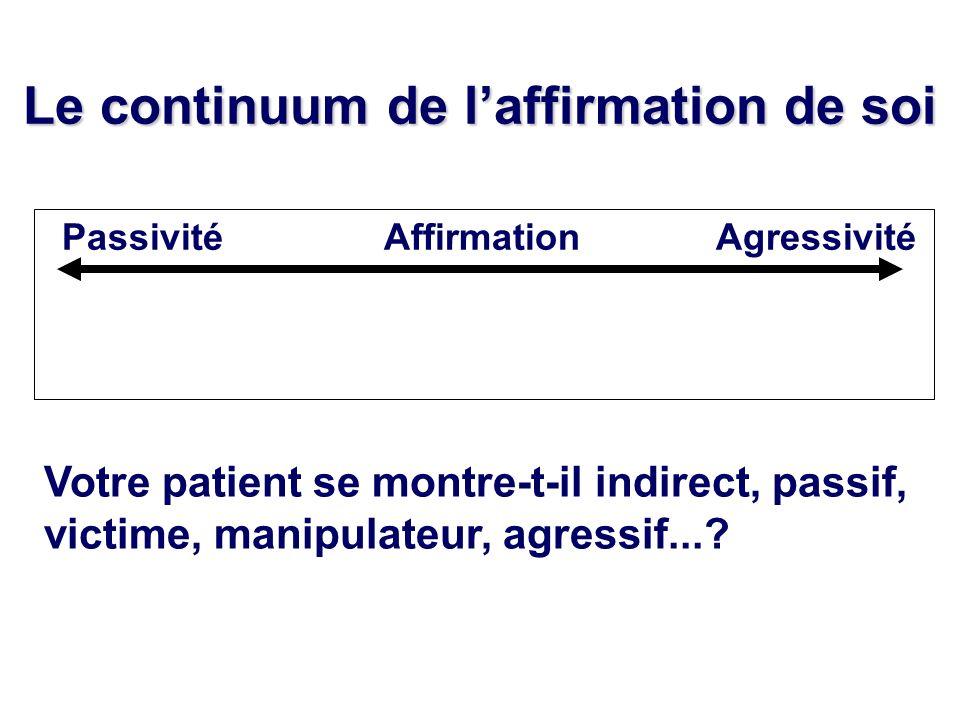 Le continuum de laffirmation de soi Passivité AffirmationAgressivité Votre patient se montre-t-il indirect, passif, victime, manipulateur, agressif...?