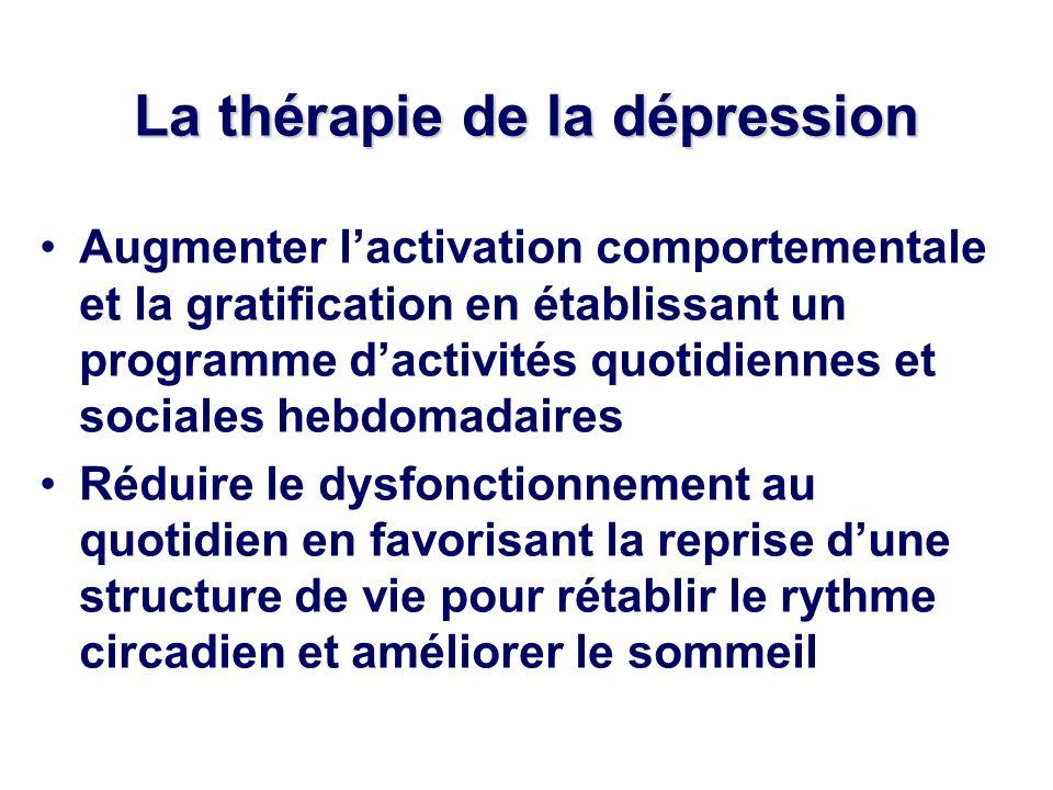 La thérapie de la dépression Augmenter lactivation comportementale et la gratification en établissant un programme dactivités quotidiennes et sociales hebdomadaires Réduire le dysfonctionnement au quotidien en favorisant la reprise dune structure de vie pour rétablir le rythme circadien et améliorer le sommeil