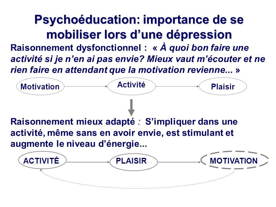 Psychoéducation: importance de se mobiliser lors dune dépression Motivation Activité Plaisir ACTIVITÉPLAISIRMOTIVATION Raisonnement dysfonctionnel : « À quoi bon faire une activité si je nen ai pas envie.