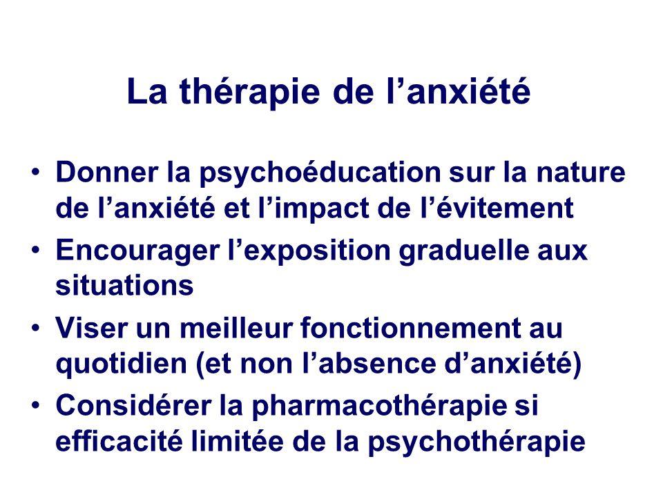La thérapie de lanxiété Donner la psychoéducation sur la nature de lanxiété et limpact de lévitement Encourager lexposition graduelle aux situations Viser un meilleur fonctionnement au quotidien (et non labsence danxiété) Considérer la pharmacothérapie si efficacité limitée de la psychothérapie