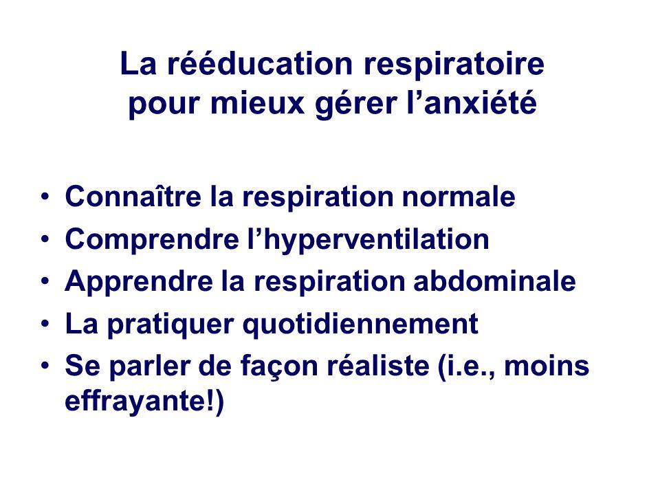 La rééducation respiratoire pour mieux gérer lanxiété Connaître la respiration normale Comprendre lhyperventilation Apprendre la respiration abdominal
