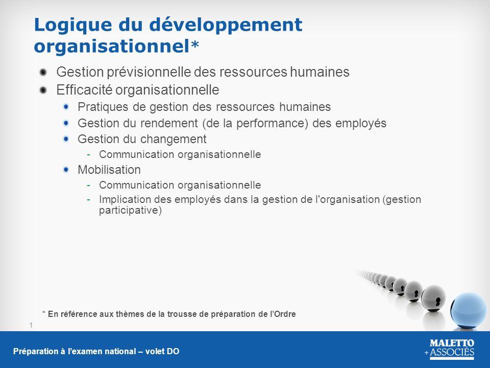1 Gestion prévisionnelle des ressources humaines Efficacité organisationnelle Pratiques de gestion des ressources humaines Gestion du rendement (de la