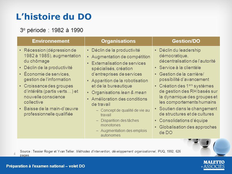 4 Lhistoire du DO Préparation à lexamen national – volet DO EnvironnementOrganisationsGestion/DO Récession (dépression de 1982 à 1985), augmentation d