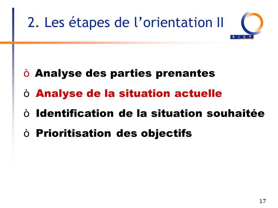 17 Analyse des parties prenantes ò Analyse de la situation actuelle ò Identification de la situation souhaitée ò Prioritisation des objectifs 2.
