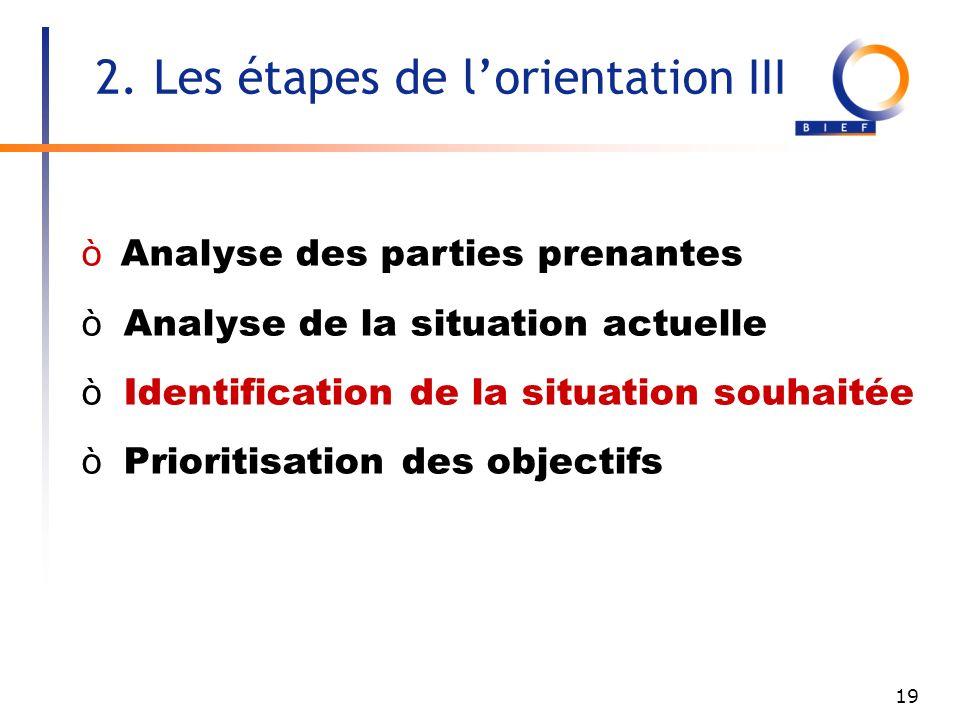 19 Analyse des parties prenantes ò Analyse de la situation actuelle ò Identification de la situation souhaitée ò Prioritisation des objectifs 2.