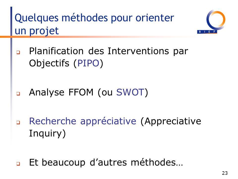 23 Quelques méthodes pour orienter un projet Planification des Interventions par Objectifs (PIPO) Analyse FFOM (ou SWOT) Recherche appréciative (Appreciative Inquiry) Et beaucoup dautres méthodes…