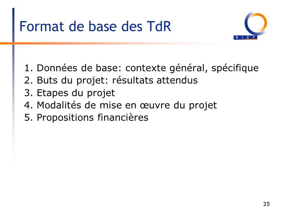 35 Format de base des TdR 1.Données de base: contexte général, spécifique 2.