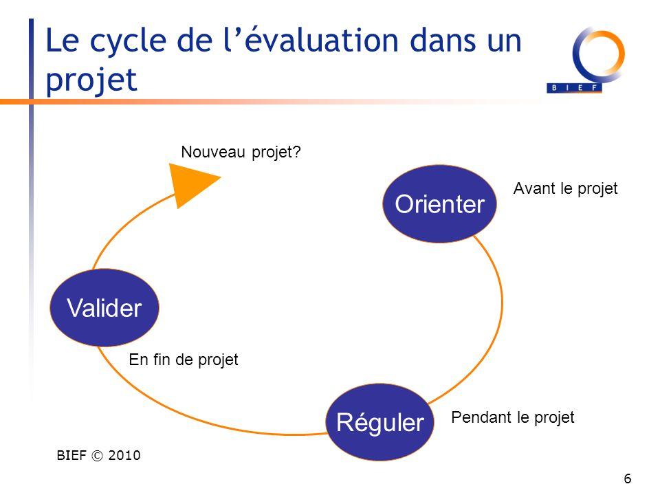 6 Le cycle de lévaluation dans un projet BIEF © 2010 Réguler Valider Orienter Avant le projet Pendant le projet En fin de projet Nouveau projet?