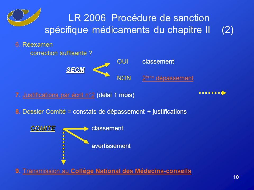 10 LR 2006 Procédure de sanction spécifique médicaments du chapitre II (2) 6.