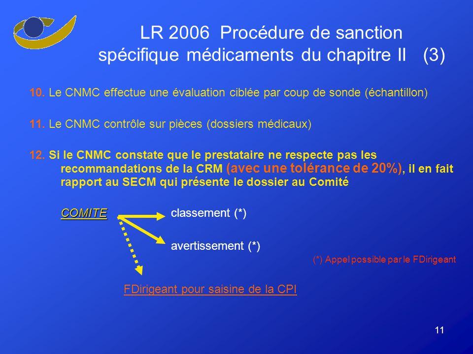 11 10. Le CNMC effectue une évaluation ciblée par coup de sonde (échantillon) 11.