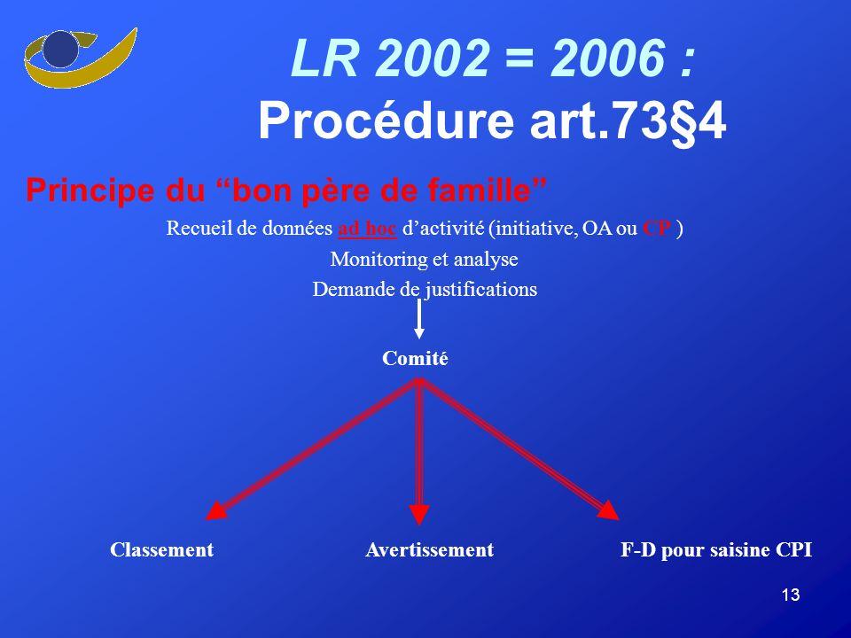 13 LR 2002 = 2006 : Procédure art.73§4 Principe du bon père de famille Recueil de données ad hoc dactivité (initiative, OA ou CP ) Monitoring et analyse Demande de justifications Comité ClassementAvertissementF-D pour saisine CPI