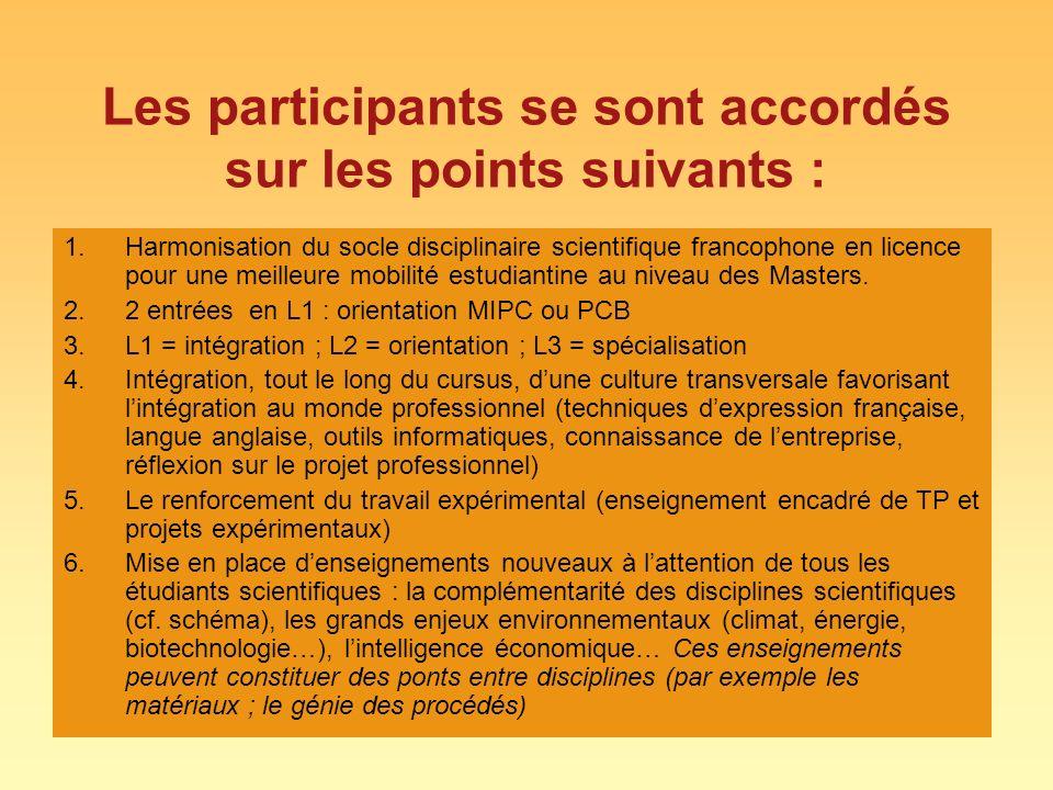 Les participants se sont accordés sur les points suivants : 1.Harmonisation du socle disciplinaire scientifique francophone en licence pour une meilleure mobilité estudiantine au niveau des Masters.