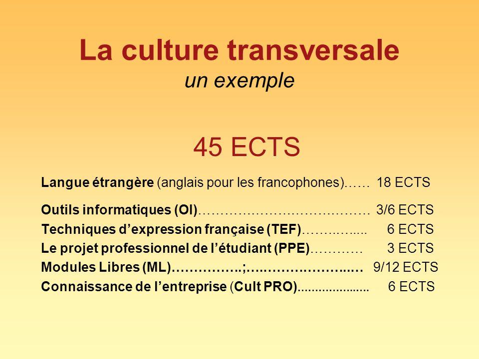 La culture transversale un exemple 45 ECTS Langue étrangère (anglais pour les francophones)……18 ECTS Outils informatiques (OI)…………………………………3/6 ECTS Techniques dexpression française (TEF)……..….....