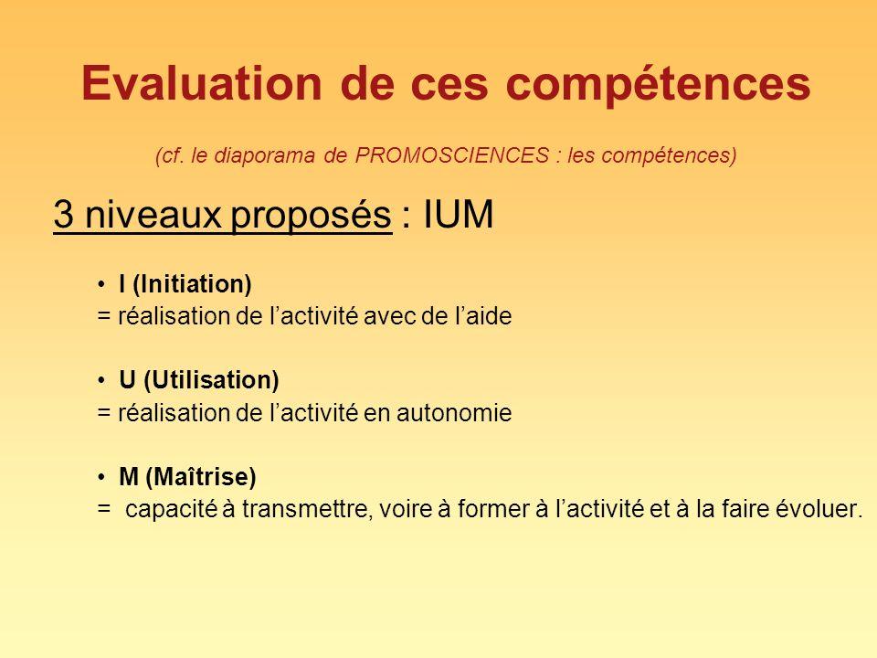 Evaluation de ces compétences (cf. le diaporama de PROMOSCIENCES : les compétences) 3 niveaux proposés : IUM I (Initiation) = réalisation de lactivité