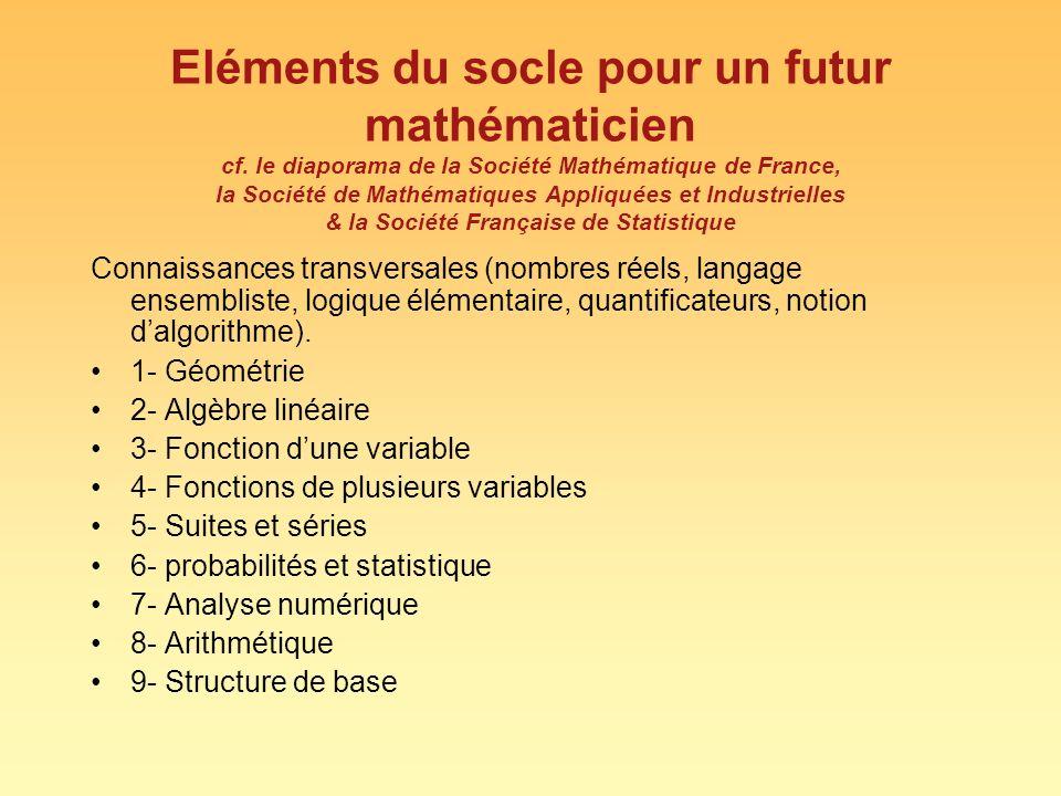 Eléments du socle pour un futur mathématicien cf. le diaporama de la Société Mathématique de France, la Société de Mathématiques Appliquées et Industr