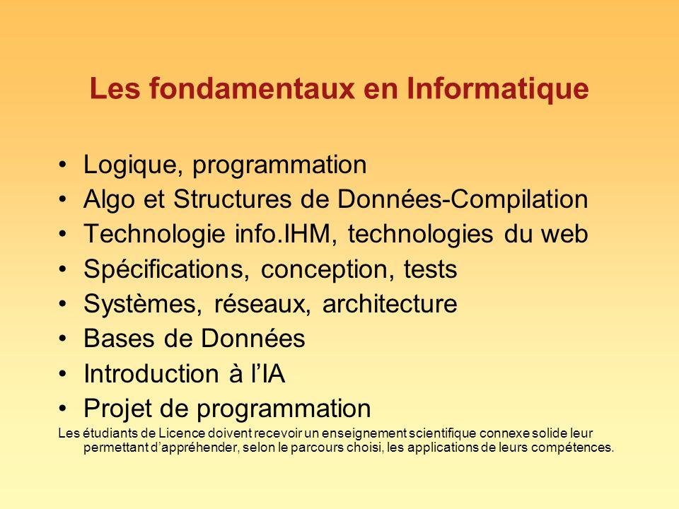 Les fondamentaux en Informatique Logique, programmation Algo et Structures de Données-Compilation Technologie info.IHM, technologies du web Spécificat