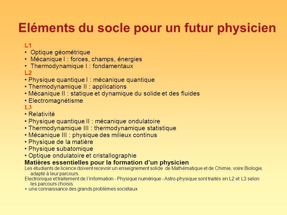 Eléments du socle pour un futur physicien L1 Optique géométrique Mécanique I : forces, champs, énergies Thermodynamique I : fondamentaux L2 Physique q