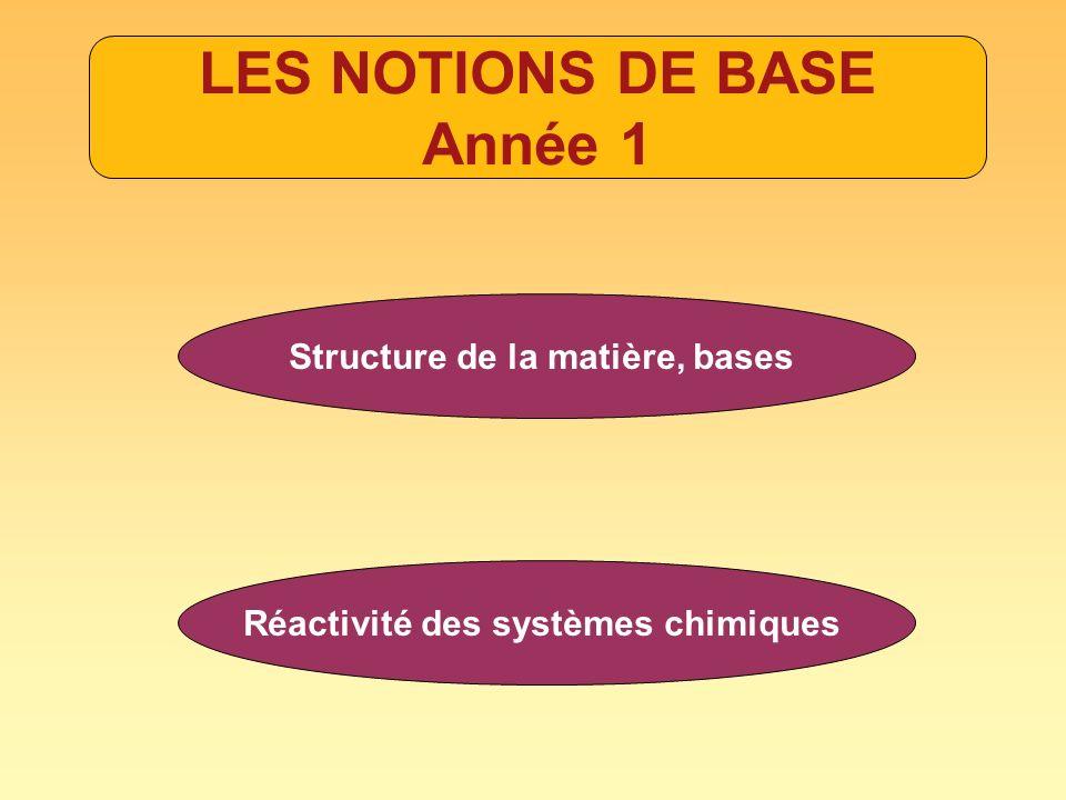 LES NOTIONS DE BASE Année 1 Structure de la matière, bases Réactivité des systèmes chimiques