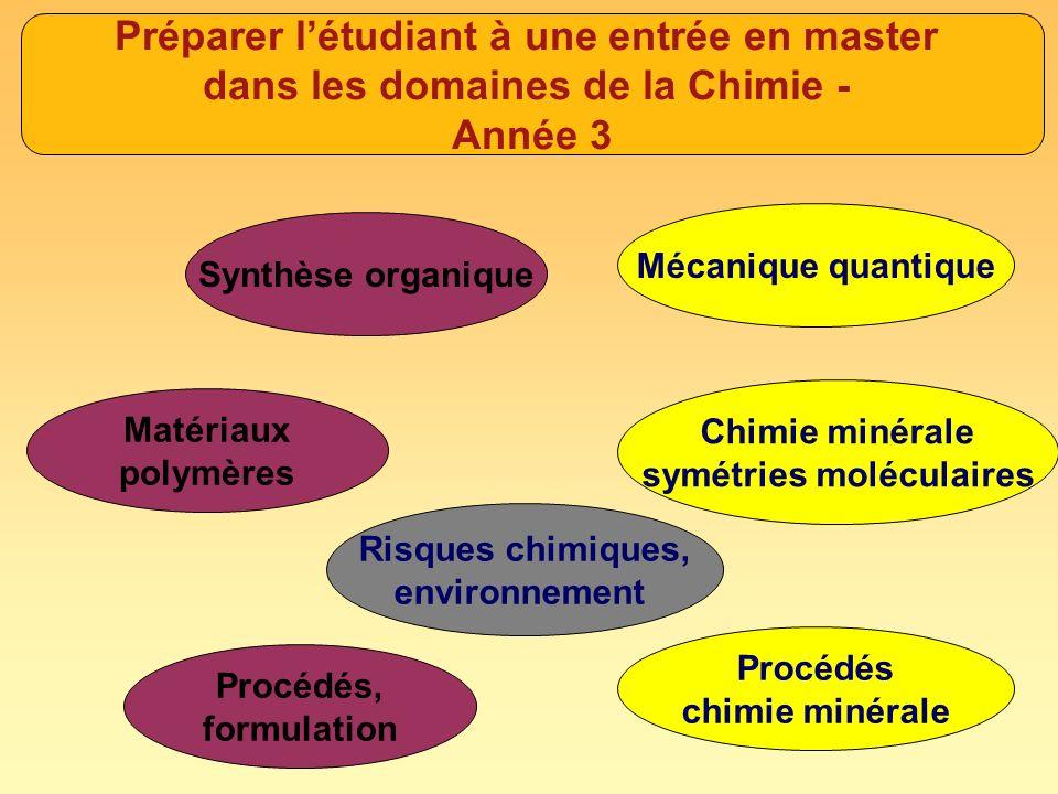 Synthèse organique Chimie minérale symétries moléculaires Matériaux polymères Mécanique quantique Procédés chimie minérale Procédés, formulation Préparer létudiant à une entrée en master dans les domaines de la Chimie - Année 3 Risques chimiques, environnement