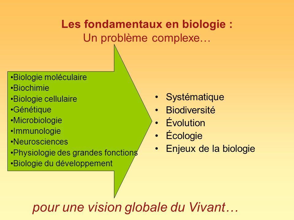 Les fondamentaux en biologie : Un problème complexe… Systématique Biodiversité Évolution Écologie Enjeux de la biologie pour une vision globale du Viv
