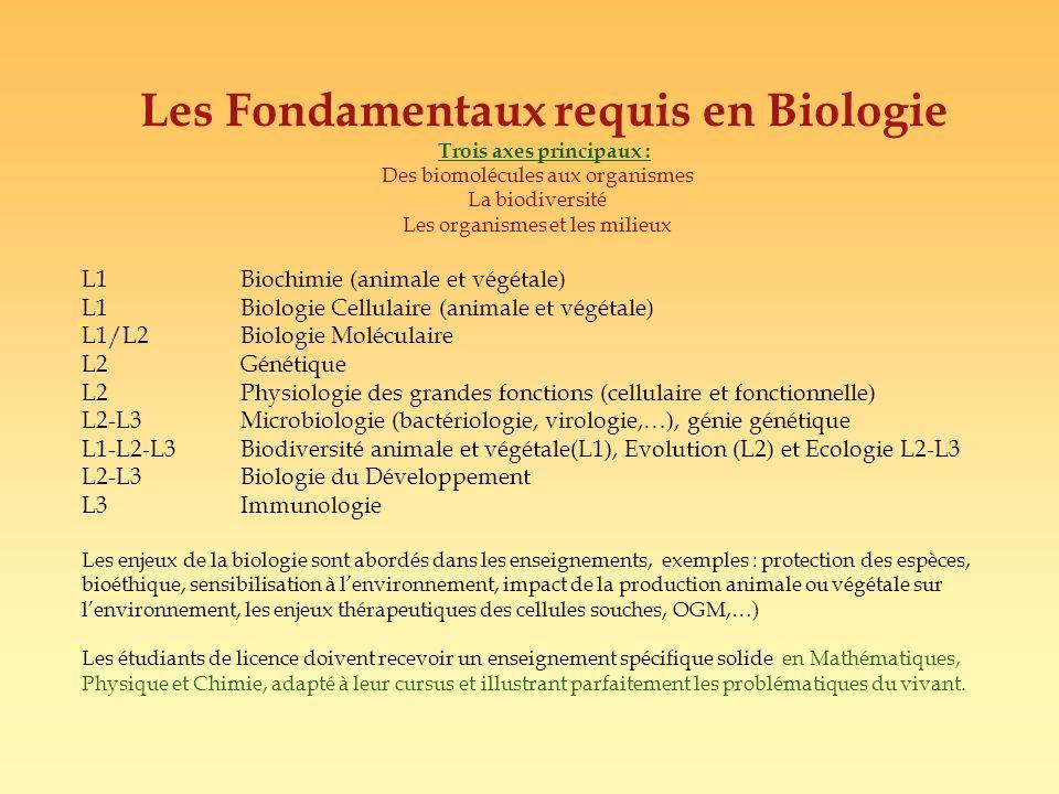 - Les Fondamentaux requis en Biologie Trois axes principaux : Des biomolécules aux organismes La biodiversité Les organismes et les milieux L1Biochimie (animale et végétale) L1Biologie Cellulaire (animale et végétale) L1/L2Biologie Moléculaire L2Génétique L2Physiologie des grandes fonctions (cellulaire et fonctionnelle) L2-L3Microbiologie (bactériologie, virologie,…), génie génétique L1-L2-L3 Biodiversité animale et végétale(L1), Evolution (L2) et Ecologie L2-L3 L2-L3Biologie du Développement L3Immunologie Les enjeux de la biologie sont abordés dans les enseignements, exemples : protection des espèces, bioéthique, sensibilisation à lenvironnement, impact de la production animale ou végétale sur lenvironnement, les enjeux thérapeutiques des cellules souches, OGM,…) Les étudiants de licence doivent recevoir un enseignement spécifique solide en Mathématiques, Physique et Chimie, adapté à leur cursus et illustrant parfaitement les problématiques du vivant.