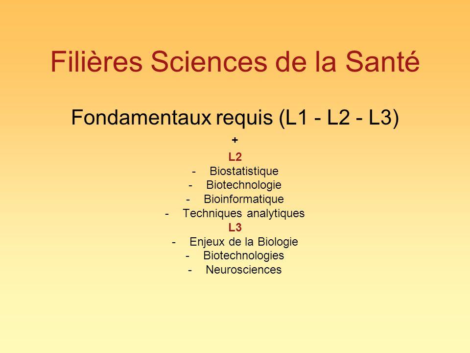 Filières Sciences de la Santé Fondamentaux requis (L1 - L2 - L3) + L2 -Biostatistique -Biotechnologie -Bioinformatique -Techniques analytiques L3 -Enjeux de la Biologie -Biotechnologies -Neurosciences