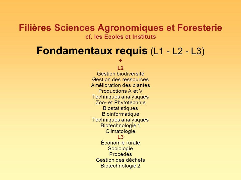 Filières Sciences Agronomiques et Foresterie cf. les Ecoles et Instituts Fondamentaux requis (L1 - L2 - L3) + L2 Gestion biodiversité Gestion des ress