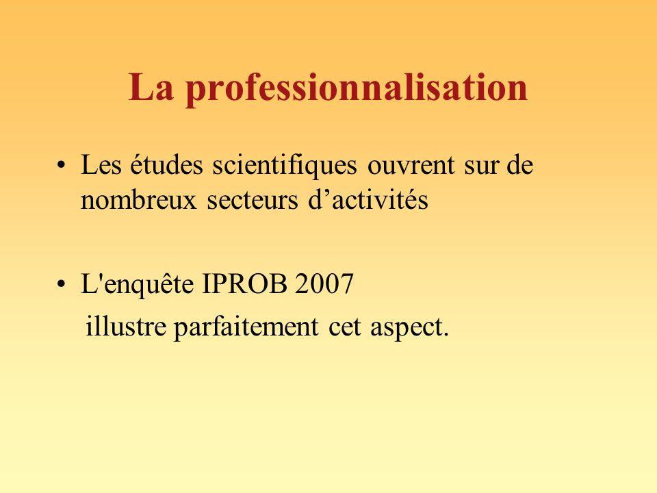 La professionnalisation Les études scientifiques ouvrent sur de nombreux secteurs dactivités L enquête IPROB 2007 illustre parfaitement cet aspect.