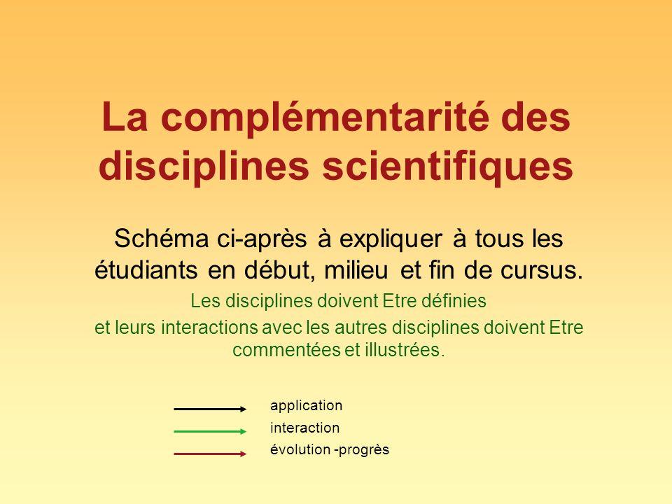 La complémentarité des disciplines scientifiques Schéma ci-après à expliquer à tous les étudiants en début, milieu et fin de cursus.