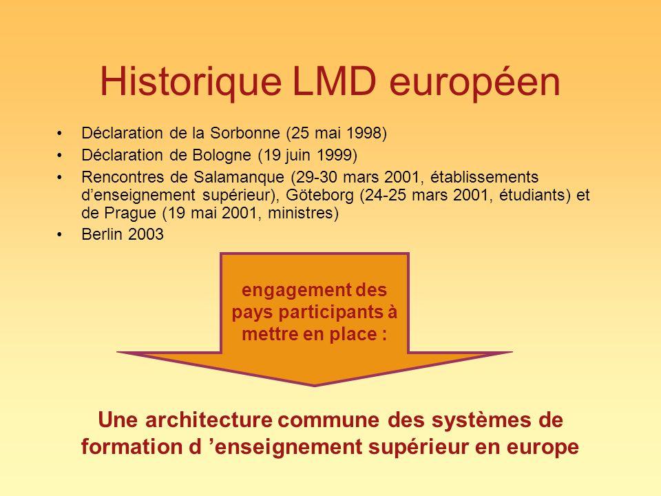 Historique LMD européen Déclaration de la Sorbonne (25 mai 1998) Déclaration de Bologne (19 juin 1999) Rencontres de Salamanque (29-30 mars 2001, étab