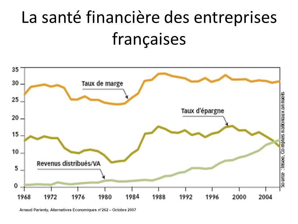 La santé financière des entreprises françaises Arnaud Parienty, Alternatives Economiques n°262 – Octobre 2007