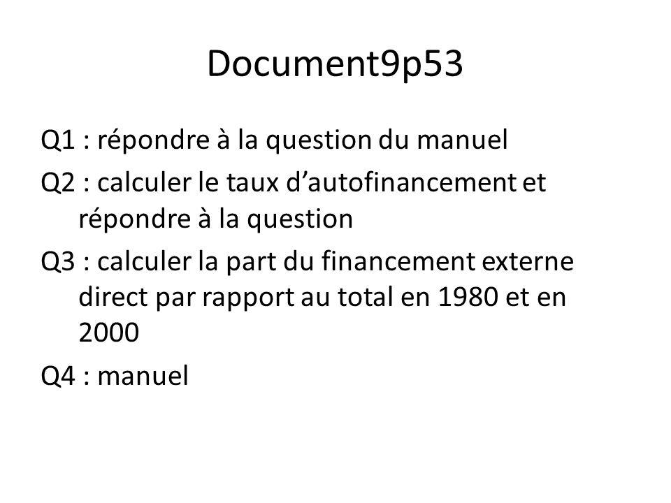 Document9p53 Q1 : répondre à la question du manuel Q2 : calculer le taux dautofinancement et répondre à la question Q3 : calculer la part du financeme