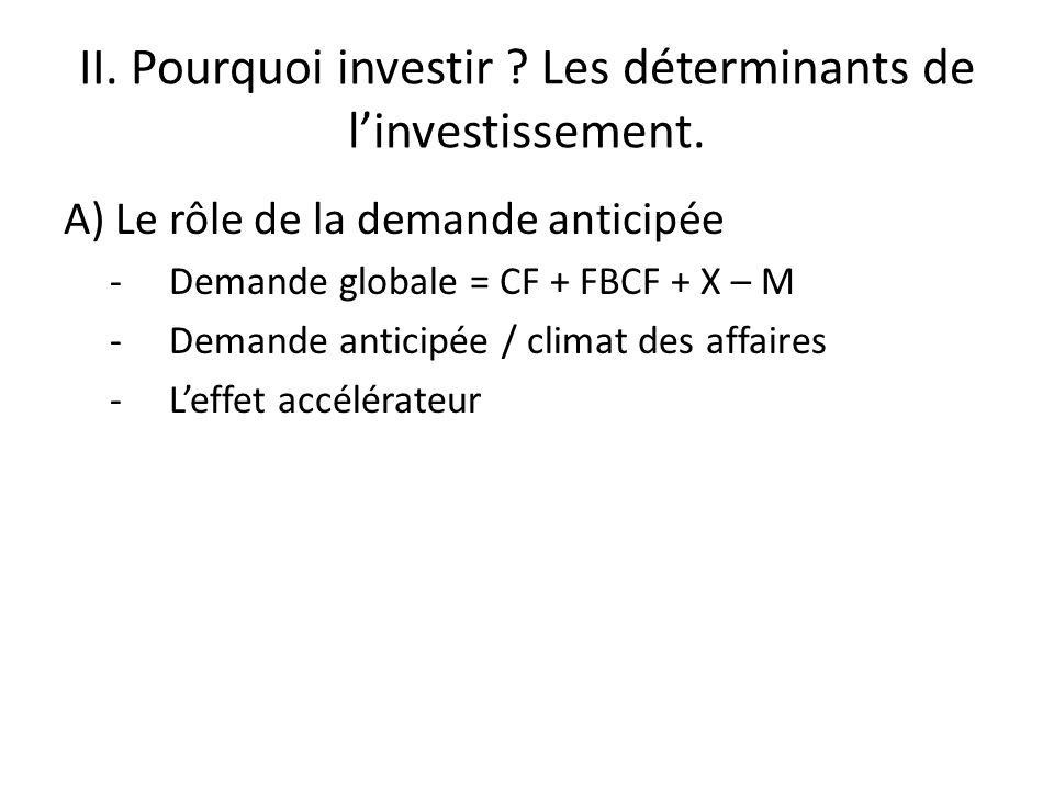 II. Pourquoi investir ? Les déterminants de linvestissement. A) Le rôle de la demande anticipée -Demande globale = CF + FBCF + X – M -Demande anticipé